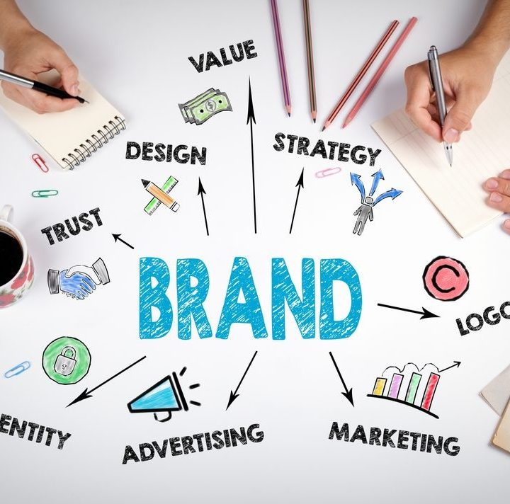 Branding – How to Succeed